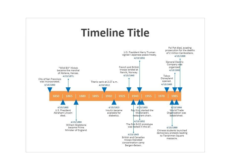 10  personal timeline templates powerpoint excel